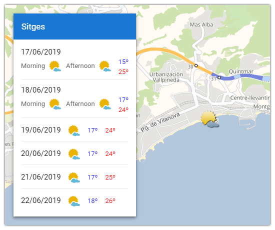 meteo implementation